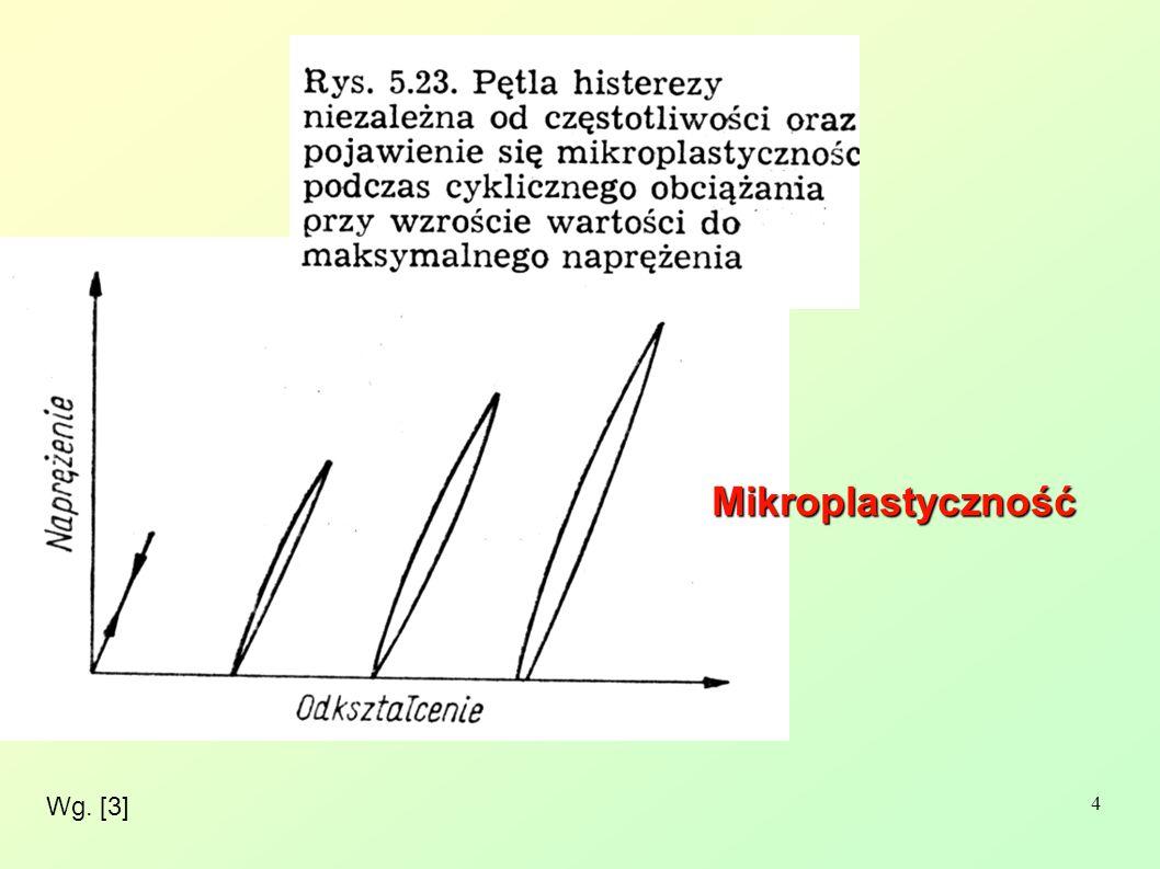 Mikroplastyczność Wg. [3]